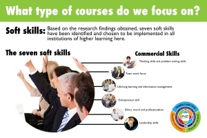 Types of Courses soft skills avpt global