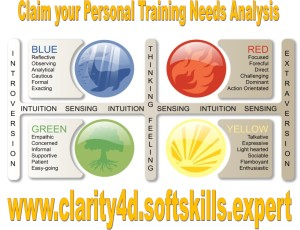 Claim your personal training need analysis